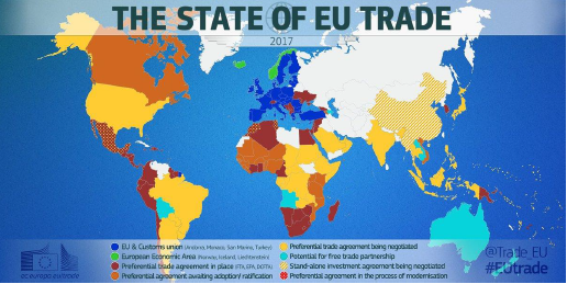 State of EU-Trade - Grafik © martin-haeusling.eu