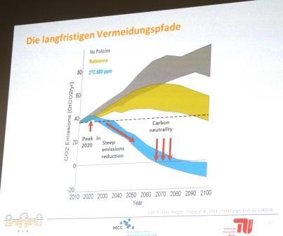 Langfristige Vermeidungspfade (Edenhofer) - Foto © Gerhard Hofmann, Agentur Zukunft für EÖR